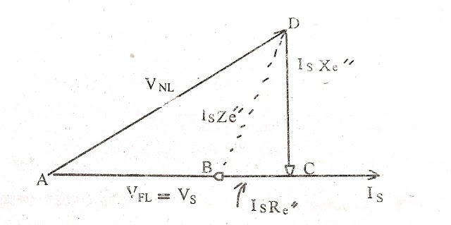 transformer voltage regulation formula