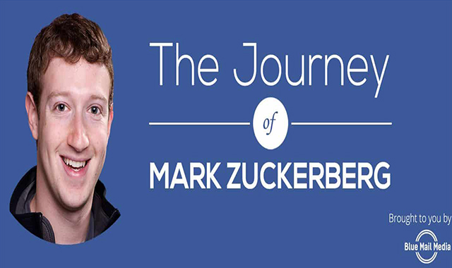 The Journey of Mark Zuckerberg #infographic