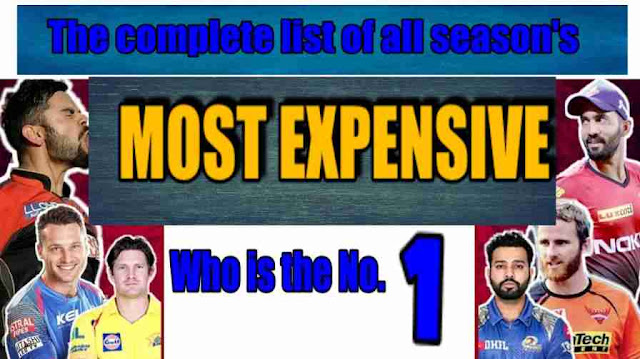 Most Expensive IPL Player