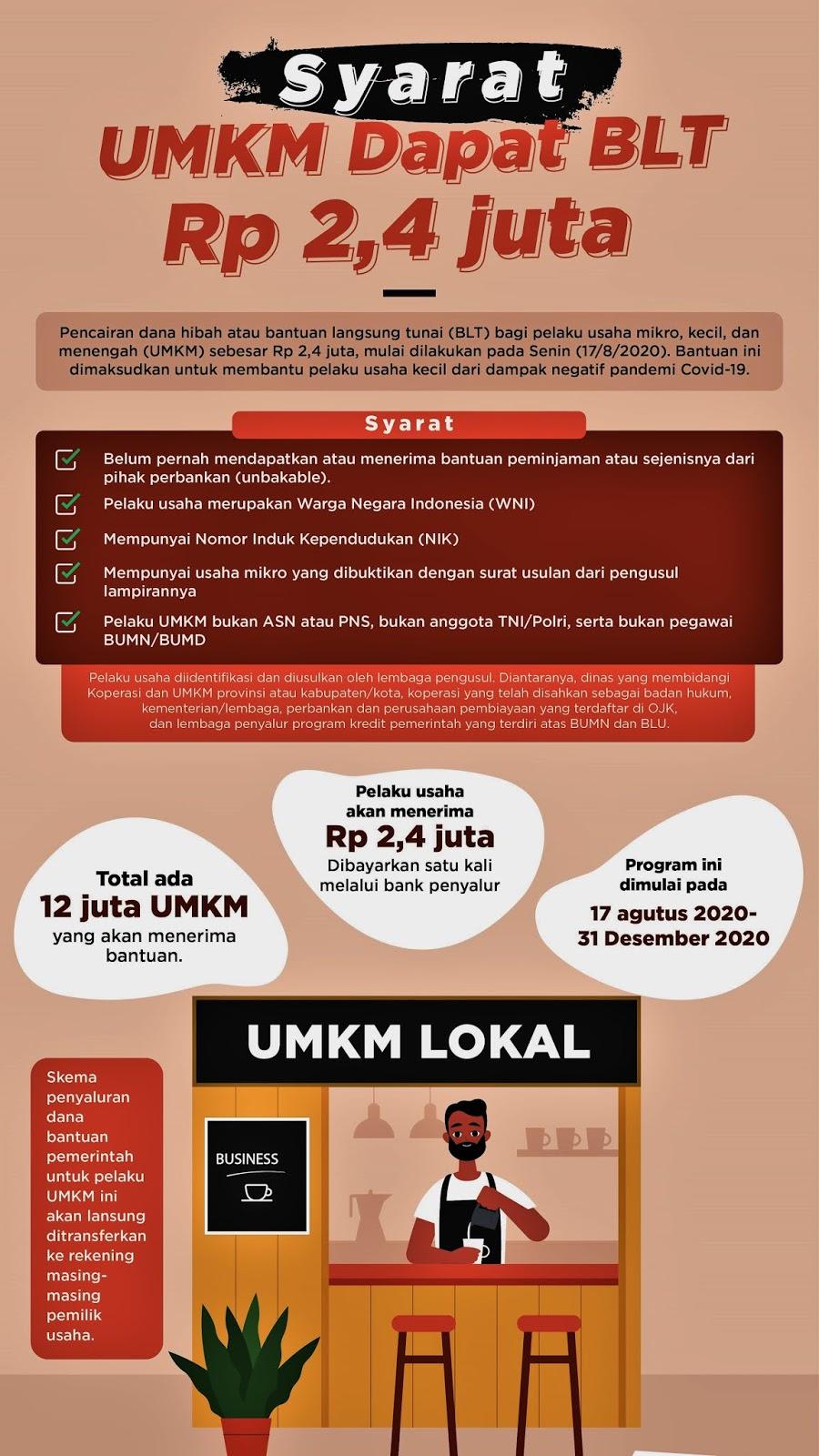 Cara Mendaftar Bantuan Umkm Online 2020 : mendaftar, bantuan, online, Daftar, Bantuan, Lewat, Online, Dapat, Online.