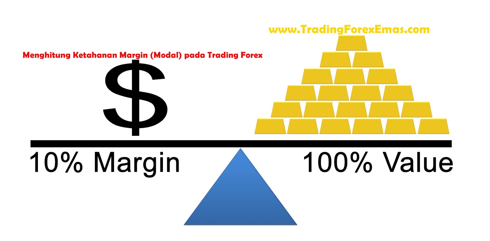 Trader forex indonesia