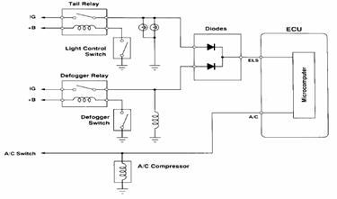 Air Conditioning Compressor Signal and ELS Circuit Diagram
