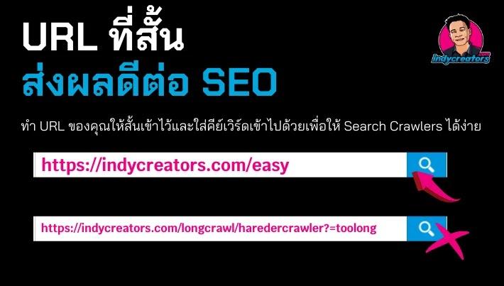 URL ที่สั้นกระชับส่งผลดีต่อ on page seo