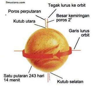adalah planet kedua yang dekat dengan matahari setelah merkurius Planet Venus: Ciri, Karakteristik, Gambar