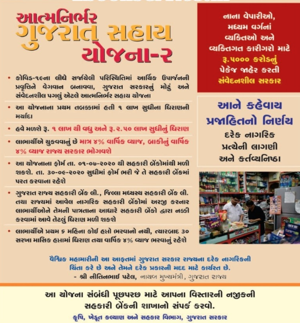 Atmanirbhar Gujarat Sahay Yojana-2, Loan Up To 2.5 Lakh At 4% Interest आत्मनिर्भर भारत अभियान राहत