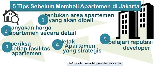 5 Tips Sebelum Membeli Apartemen di Jakarta - Blog Mas Hendra