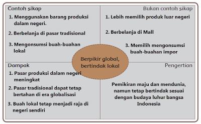 Jawaban Tema 4 Subtema 3 Pembelajaran 2 Halaman 107