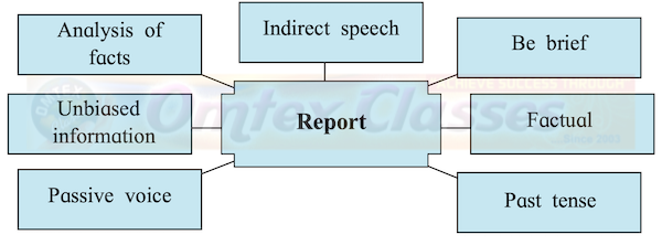Study the web diagram and write the characteristics of report writing.