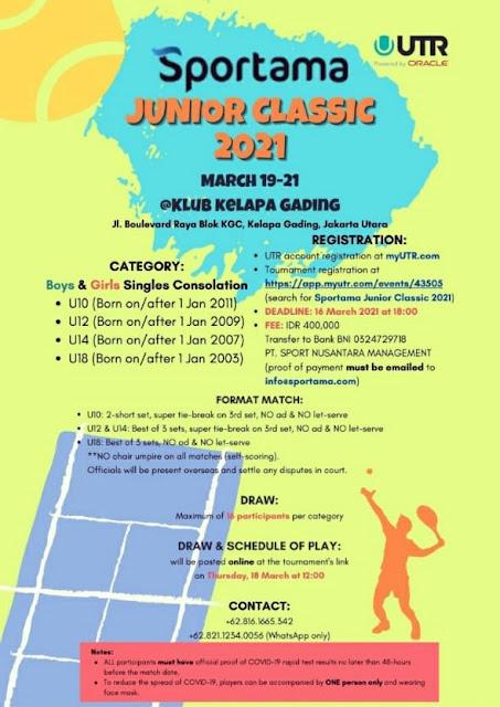 Renaldi Aqila Juara Sportama Jr Classic 2021
