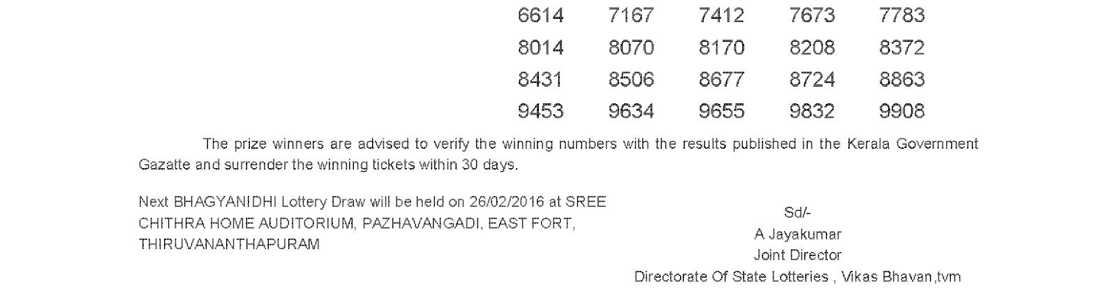 BHAGYANIDHI Lottery BN 225 Result 19-02-2016