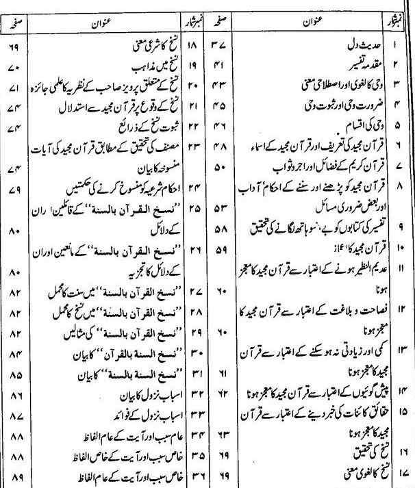 Tibyan ul Quran PDF Tafseer