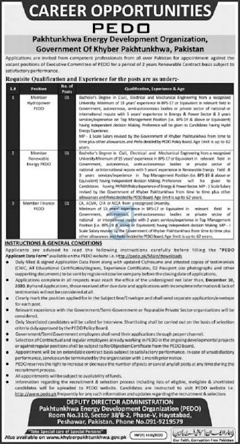 pakhtunkhwa-energy-developmen-organization-pedo-jobs-2020