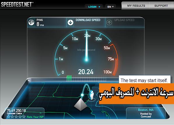 اعرف سرعة الانترنت لديك 3G و 4G و WIFI ومصروفك اليومي