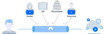 Apa itu VPN ? Berikut Ini Pengertian VPN yang Perlu Kita Ketahui