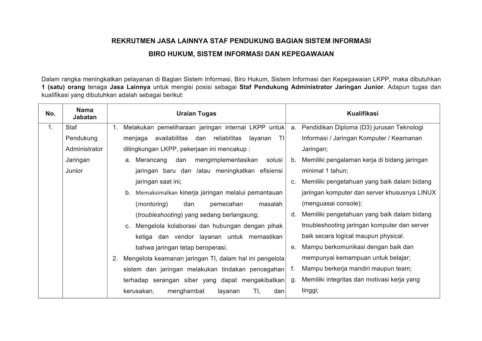 Lowongan Kerja Lembaga kebijakan Pengadaan Barang Jasa Pemerintah Republik Indonesia Juni 2020