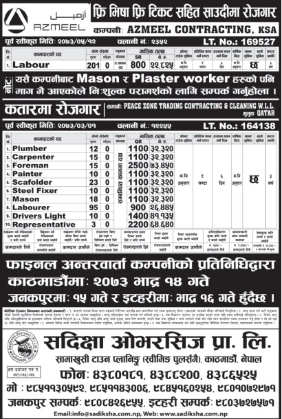 Free Visa, Free Ticket Jobs For Nepali In Qatar Salary- Rs.73,450/