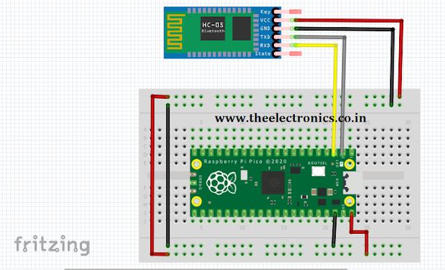 HC-05 Bluetooth module with Raspberry Pi Pico Rp2040