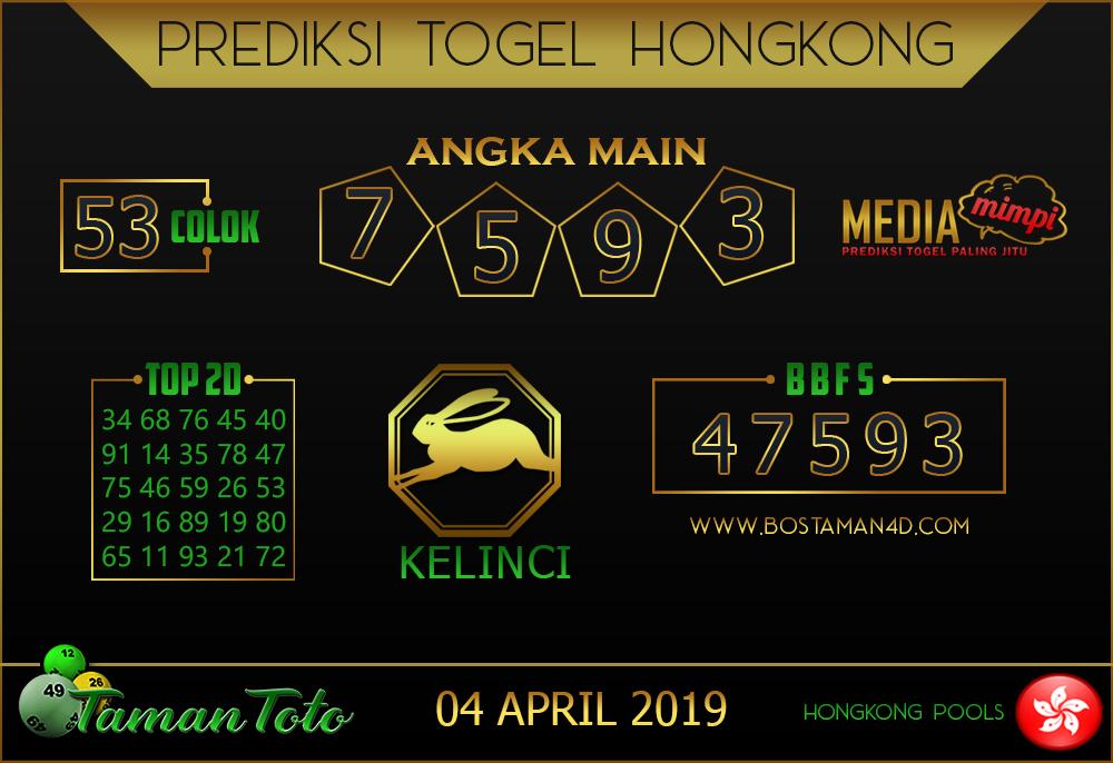 Prediksi Togel HONGKONG TAMAN TOTO 04 APRIL 2019