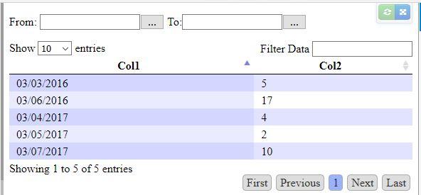 Membuat Filter Data Dengan Datatable Date Range