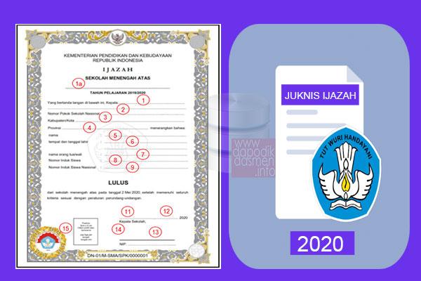 Apa anda Mencari Juknis Penulisan Ijazah SD SMP SMA SMK Terbaru 2020? Tata Cara Pengisian Blangko Ijazah SD SMP SMA SMK