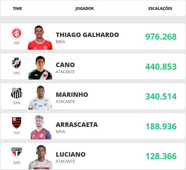 Capitão Cartola #9 - Cartola FC 2020