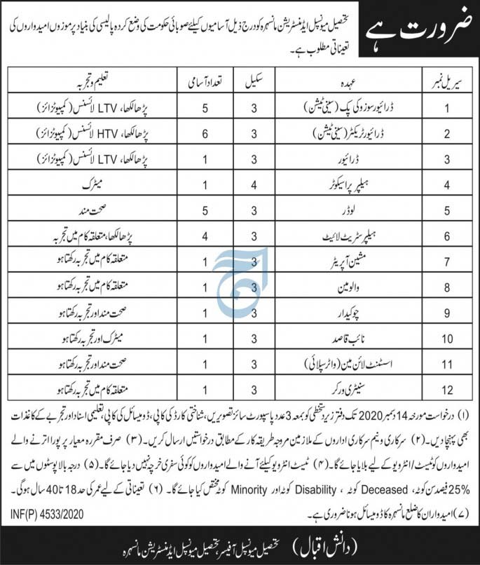 TMA Mansehra Jobs 2020 Tehsil Municipal say job city