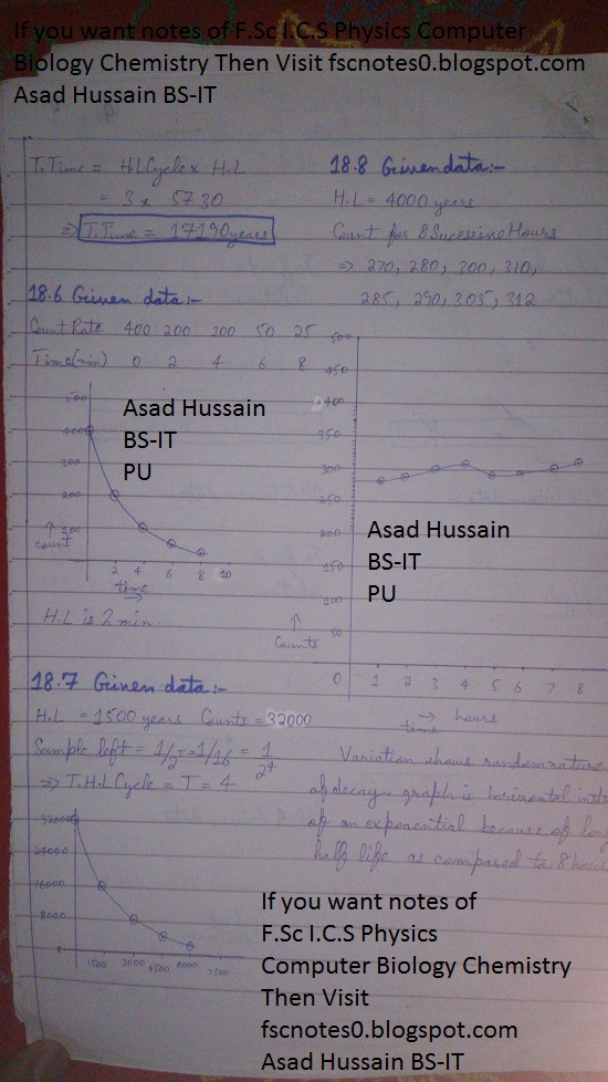 Matric 10th Physics Notes Chapter 18 Numerical Asad Hussain 1