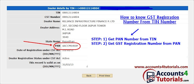 how to know gst registration details from pan number