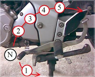 Cara Mengendarai Motor Kopling Manual