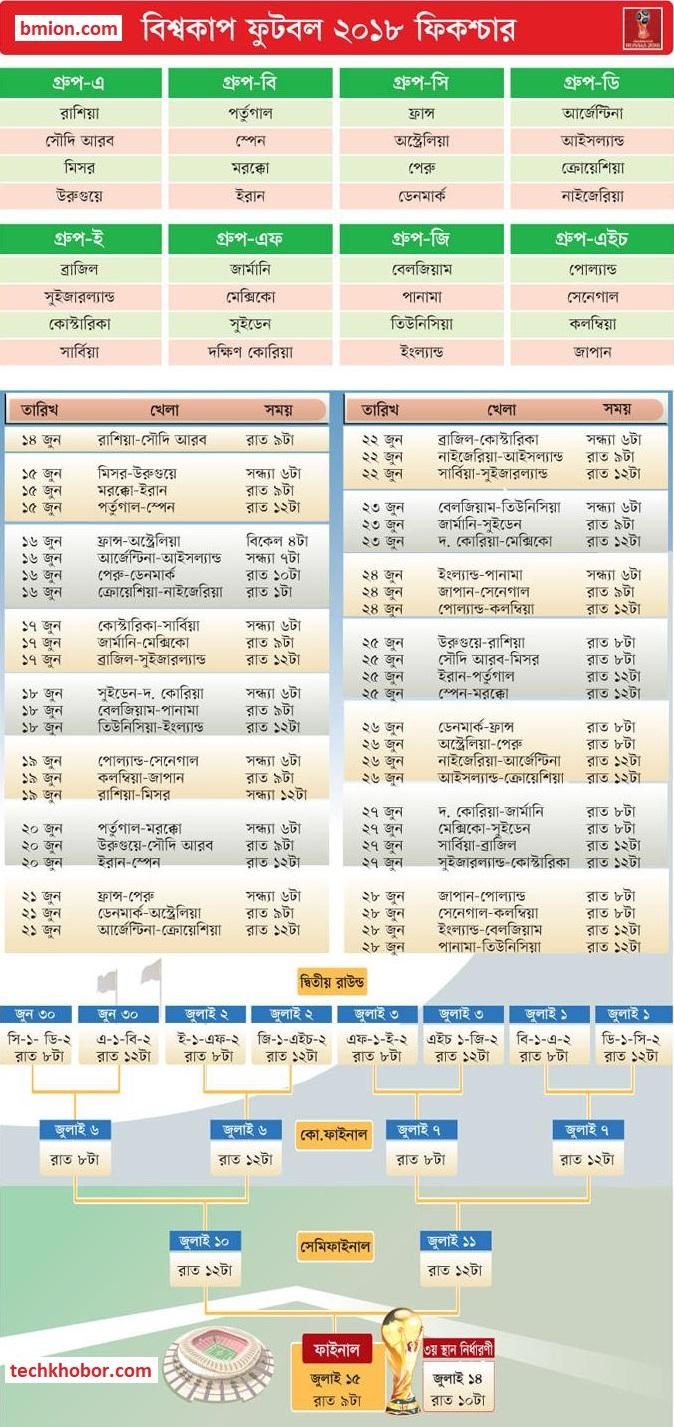 বিশ্বকাপ-ফুটবল-২০১৮-রাশিয়া-ফিকশ্চার-গ্রুপ-শিডিউল-ম্যাচের-সময়