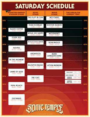 Sonic Temple Art + Music Festival Day 2 headliners Disturbed - Saturday, May 18