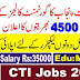 CTI New 4500 Jobs In Punjab 2019-20 For Lecturer Male & Female
