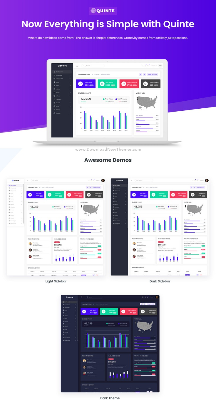 React Admin and Dashboard Template