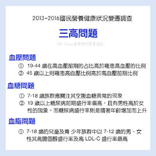 台灣營養師Vivian【統計懶人包】2013~2016年國民營養健康狀況變遷調查懶人包