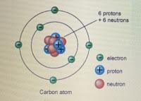 electrons protons neutron