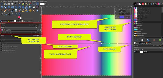 gradiente lineare con taglio orizzontale