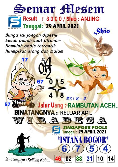 Syair semar mesem sgp 29 april 2021
