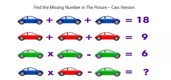 Find missing number in math puzzle - cars