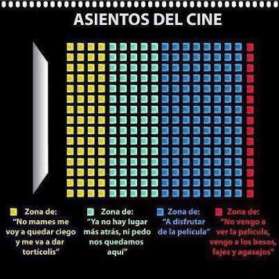 Zona de asientos en el cine