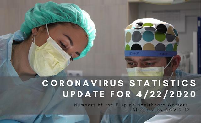 Coronavirus Statistics Update For 4/22/2020