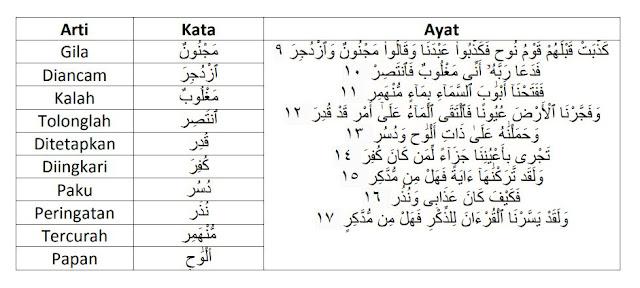 Tafsir Quran Tematik, Hafal dan Paham Al-Quran menjadi Mudah