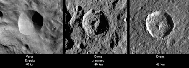 Comparación de los cráteres de tamaño similar en Vesta, Ceres, y la luna helada Dione