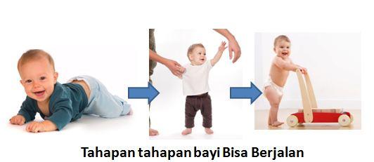Selalu semangati bayi agar bisa melewati tahapan berjalan yang benar