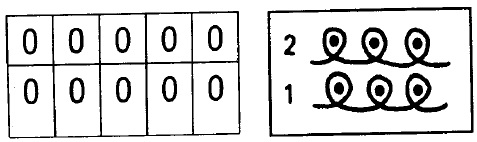 Reverse or back loop notation