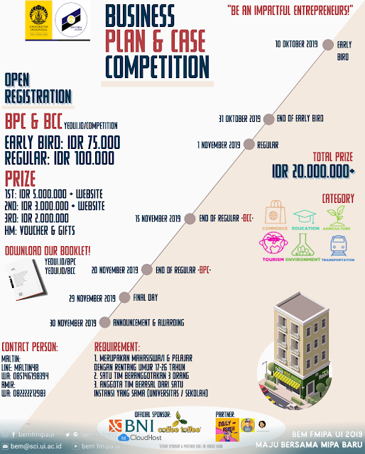 Business Plan & Case Competition Young Entrepreneur Days Universitas Indonesia2019