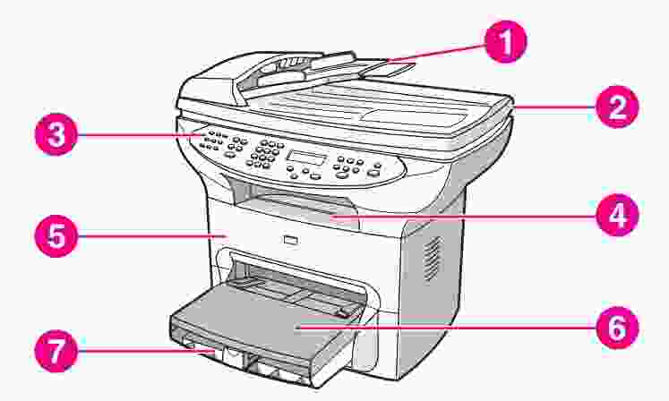 hp laserjet 3380 manual rh hpusermanualguide blogspot com hp laserjet 3380 user manual hp laserjet 3380 service manual pdf