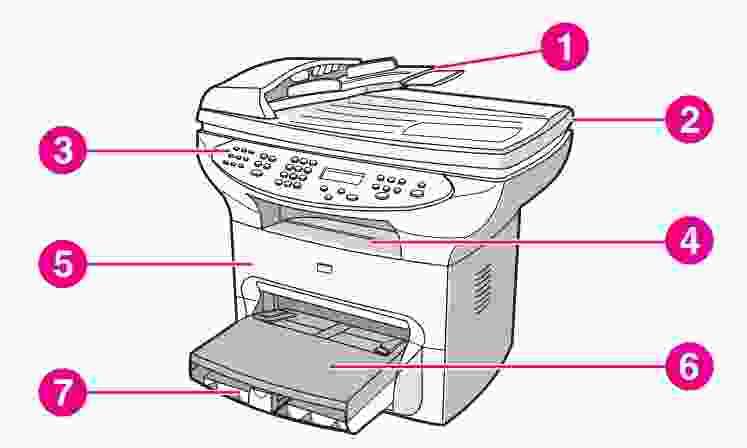 Hp Laserjet 3380 Manual