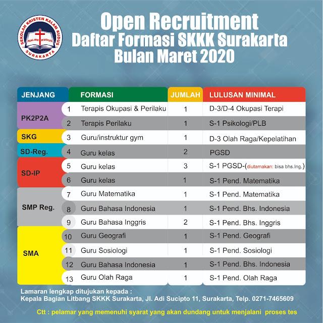 Lowongan Kerja Bulan Maret 2020 di Sekolah Kristen Kalam Kudus Surakarta