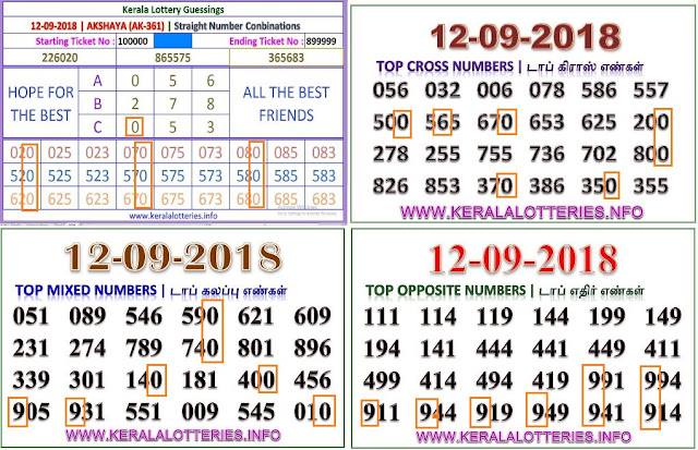 Kerala lottery abc guessing Akshaya AK-361 on12.09.2018 by keralalotteries.info