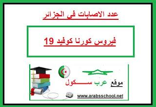 احصائية اصابة فيروس كورونا في الجزائر 02-04-2020